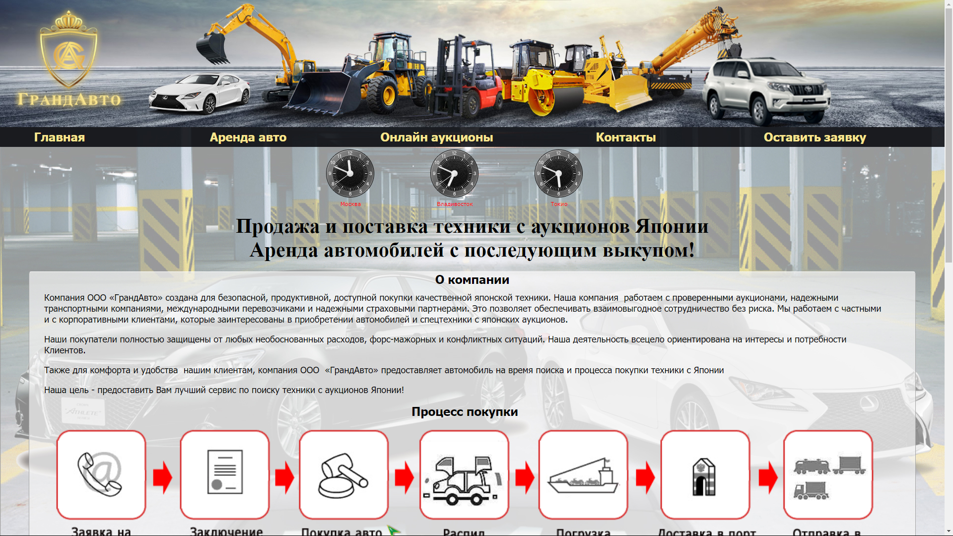 Компания ООО «ГрандАвто»